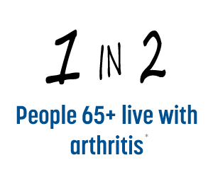 Nearly 1 in 2 people 65+ live with arthritis