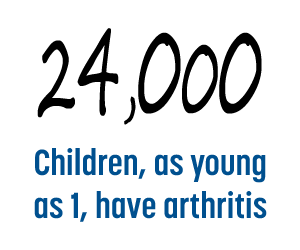 24,000 Children, as young as 1, have arthritis